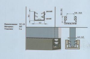 Уплотнитель 4-6,5 мм Чита