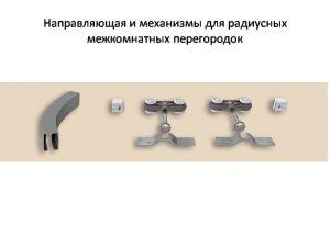Направляющая и механизмы верхний подвес для радиусных межкомнатных перегородок Чита